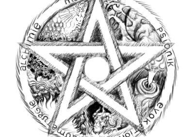 Die fünf Arten der Magie